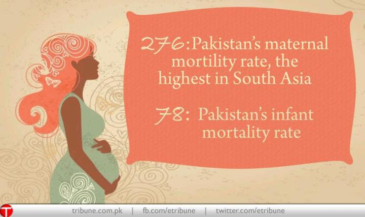 ET Maternal and Infant Mortality Stats Feb12014